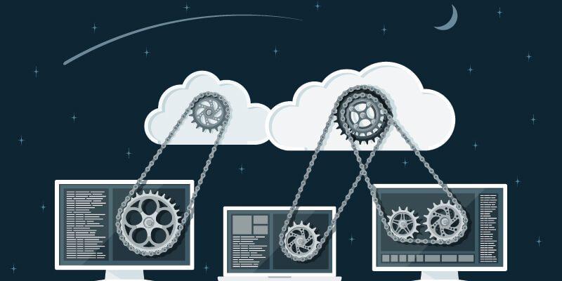 cloud monitoring visibility