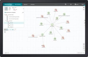 AWS Cloud Network Map