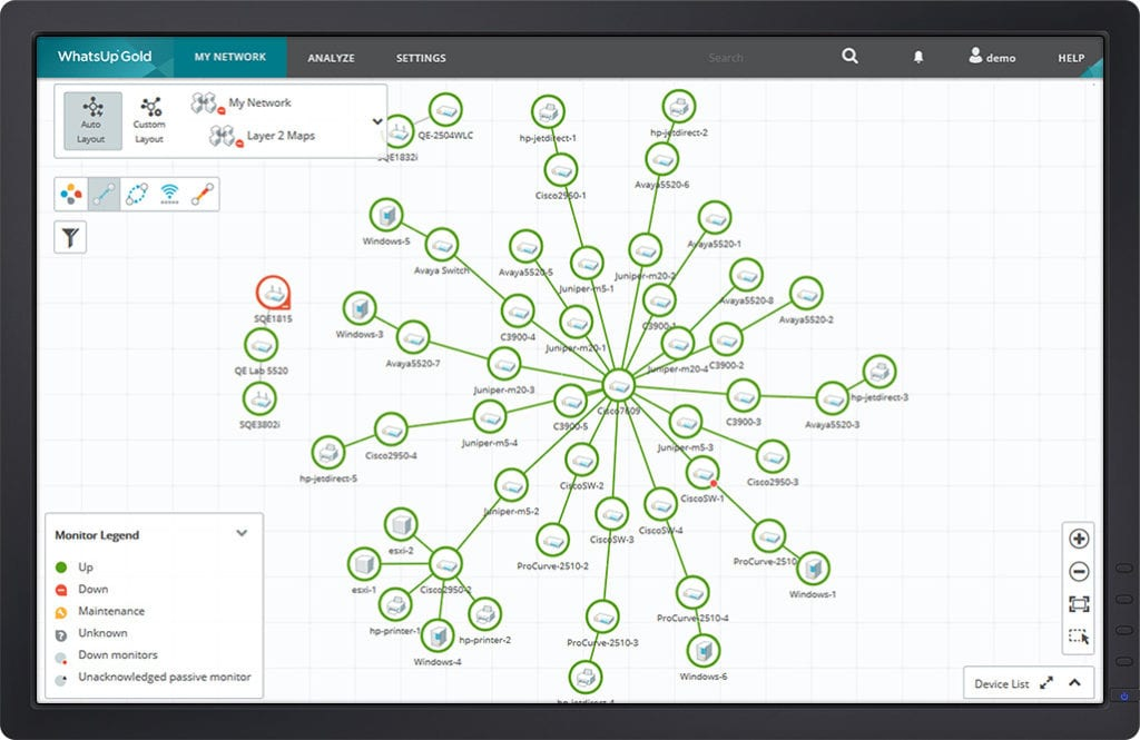 layer 2 network map